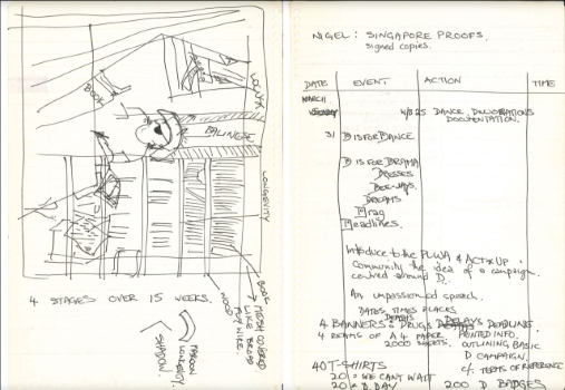 Notebook compiled by Andrew Hansen relating to ACT UP (Melbourne), 1991, p10-11, Papers of Andrew Hansen